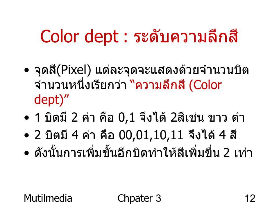 Color dept : ระดับความลึกสี