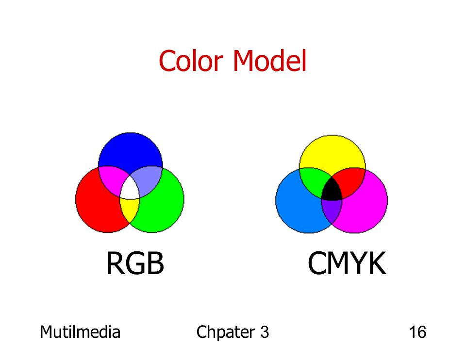 Color Model RGB CMYK Mutilmedia Chpater 3