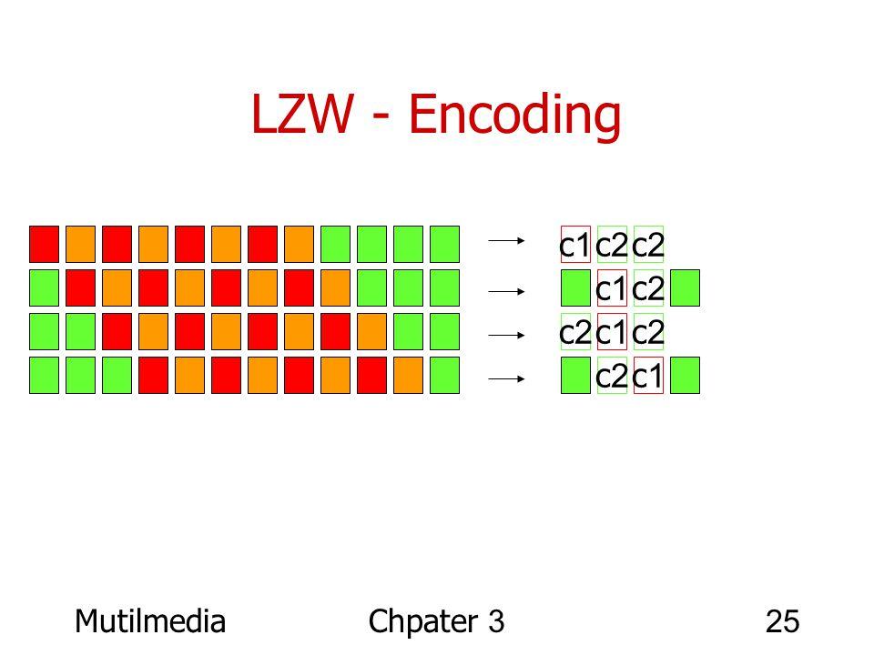 LZW - Encoding c1 c2 c2 c1 c2 c2 c1 c2 c2 c1 Mutilmedia Chpater 3
