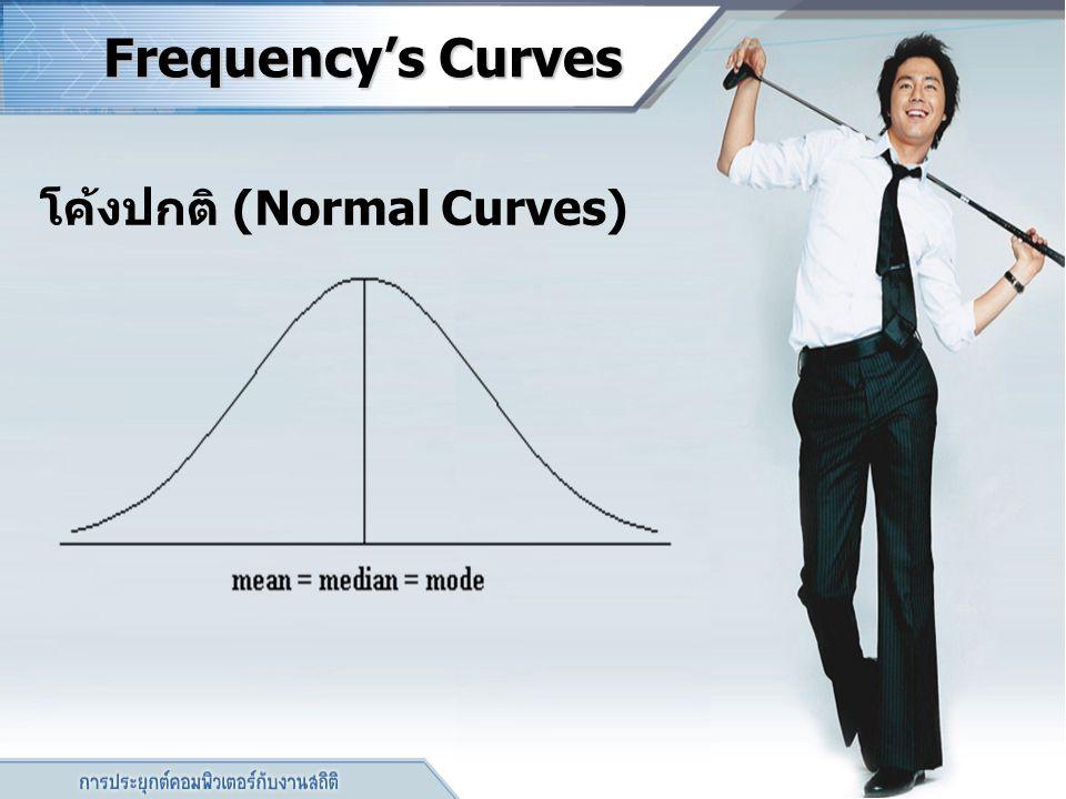 โค้งปกติ (Normal Curves)