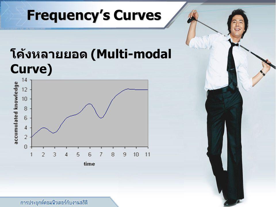 โค้งหลายยอด (Multi-modal Curve)