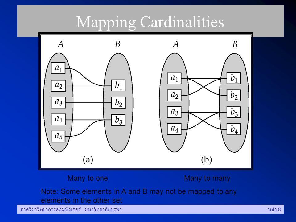 Mapping Cardinalities