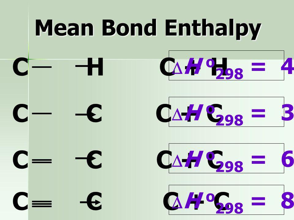 C H C + H C C C + C C C C + C C C C + C Mean Bond Enthalpy