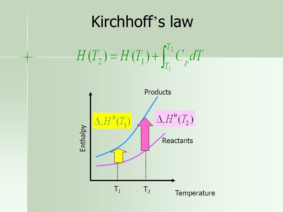 Kirchhoff's law Products Enthalpy Temperature T2 T1 Reactants