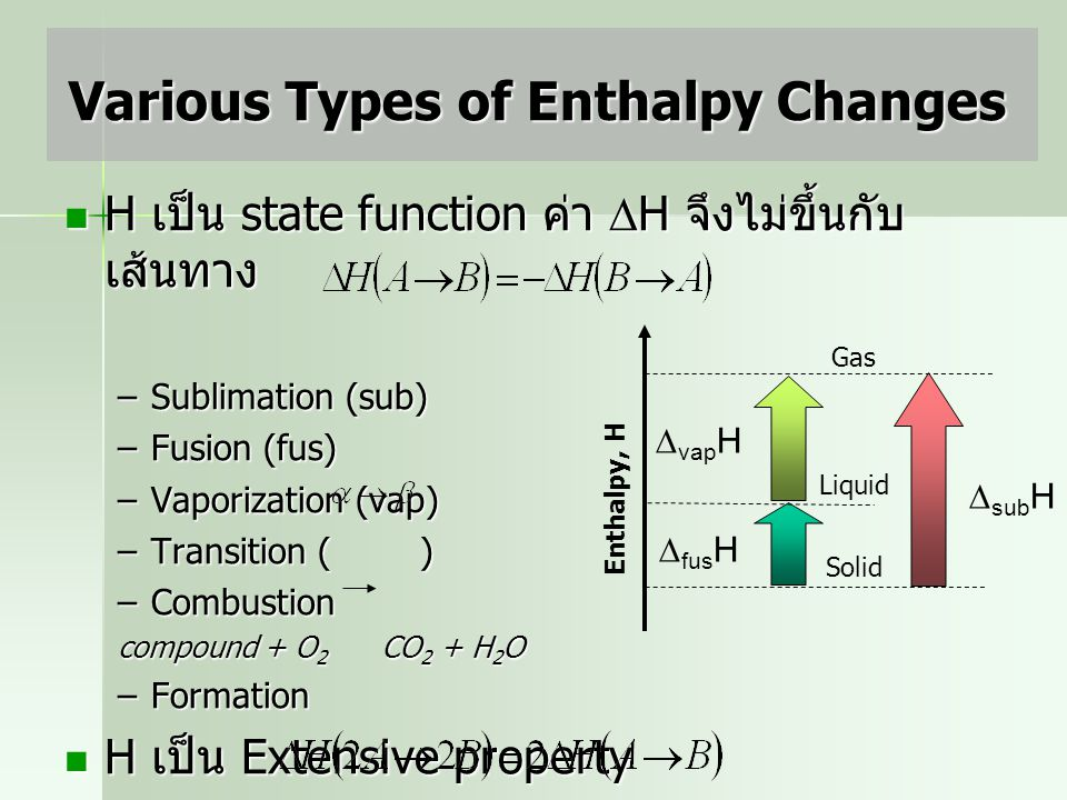 Various Types of Enthalpy Changes