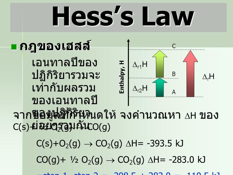 Hess's Law กฎของเฮสส์ C. B. A. r1H. r2H. rH. Enthalpy, H. เอนทาลปีของปฏิกิริยารวมจะเท่ากับผลรวมของเอนทาลปีของปฏิกิริยาย่อยๆรวมกัน.