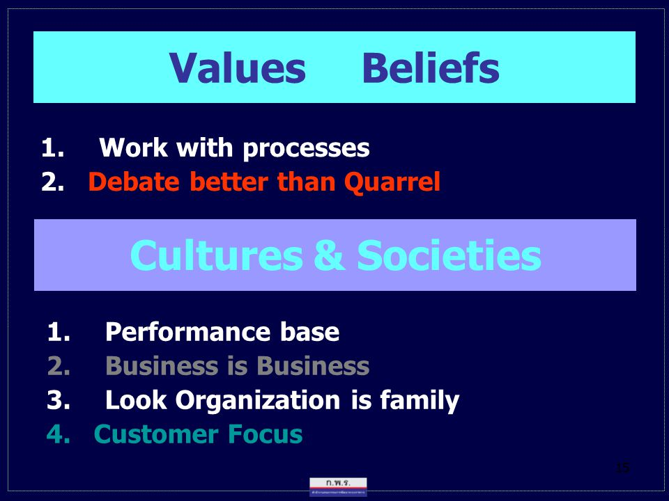 Values & Beliefs Cultures & Societies