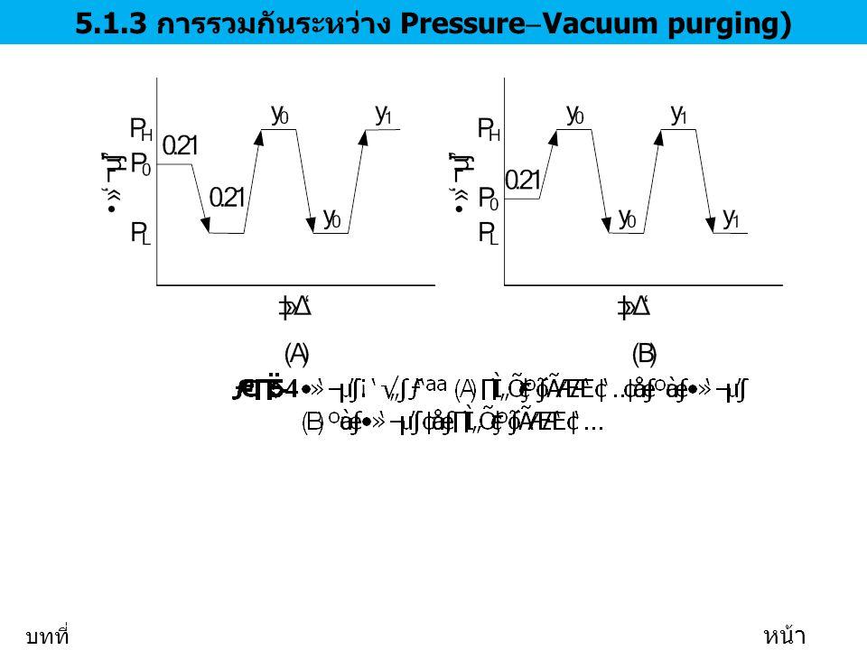 5.1.3 การรวมกันระหว่าง PressureVacuum purging)