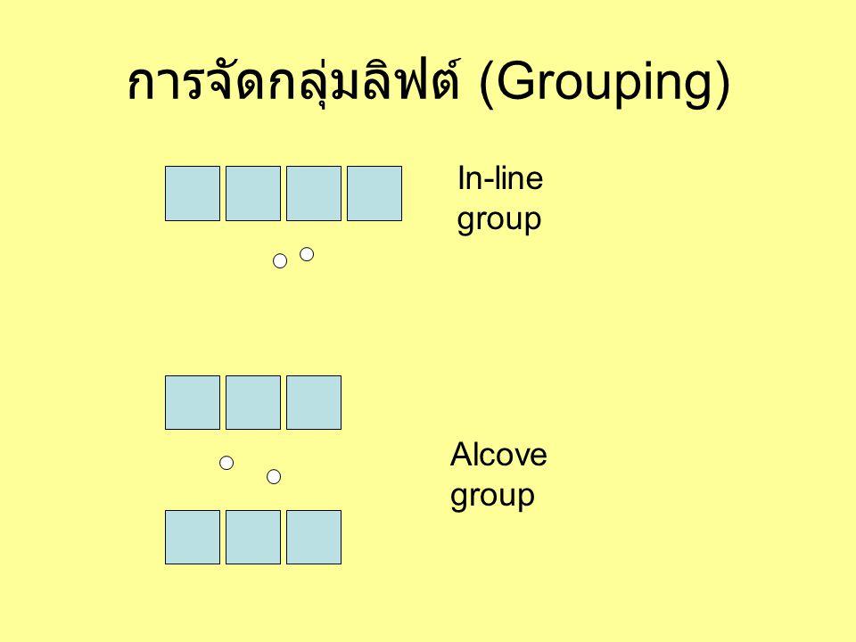 การจัดกลุ่มลิฟต์ (Grouping)