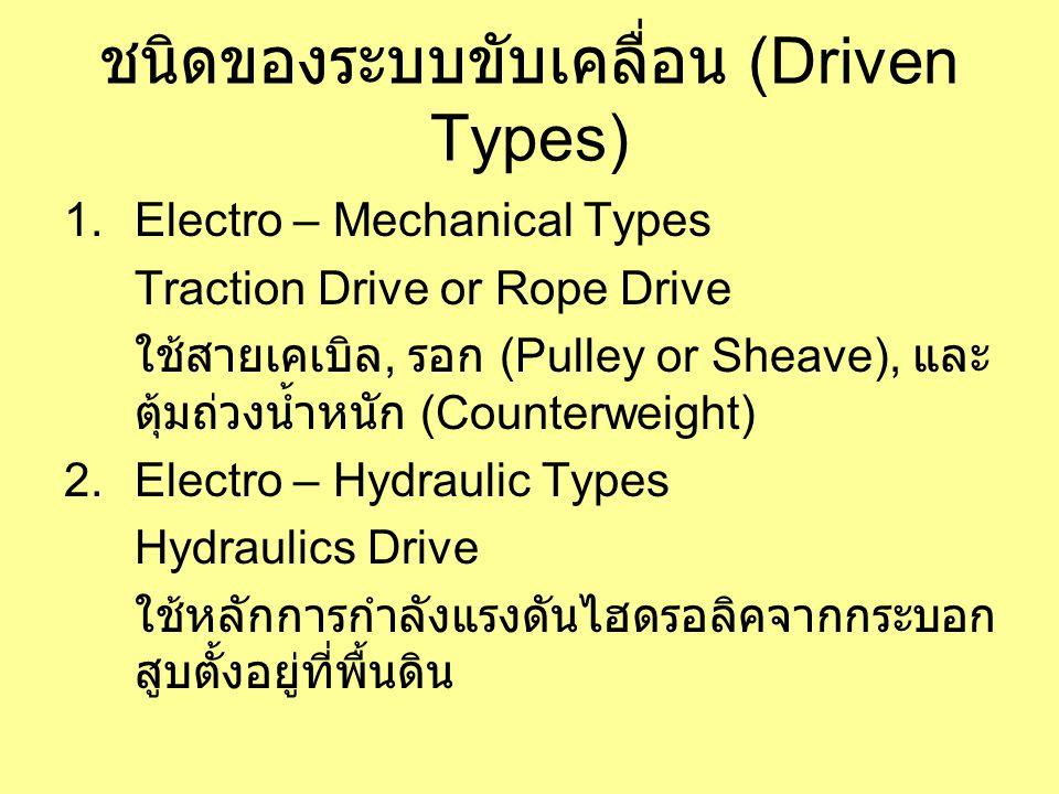 ชนิดของระบบขับเคลื่อน (Driven Types)