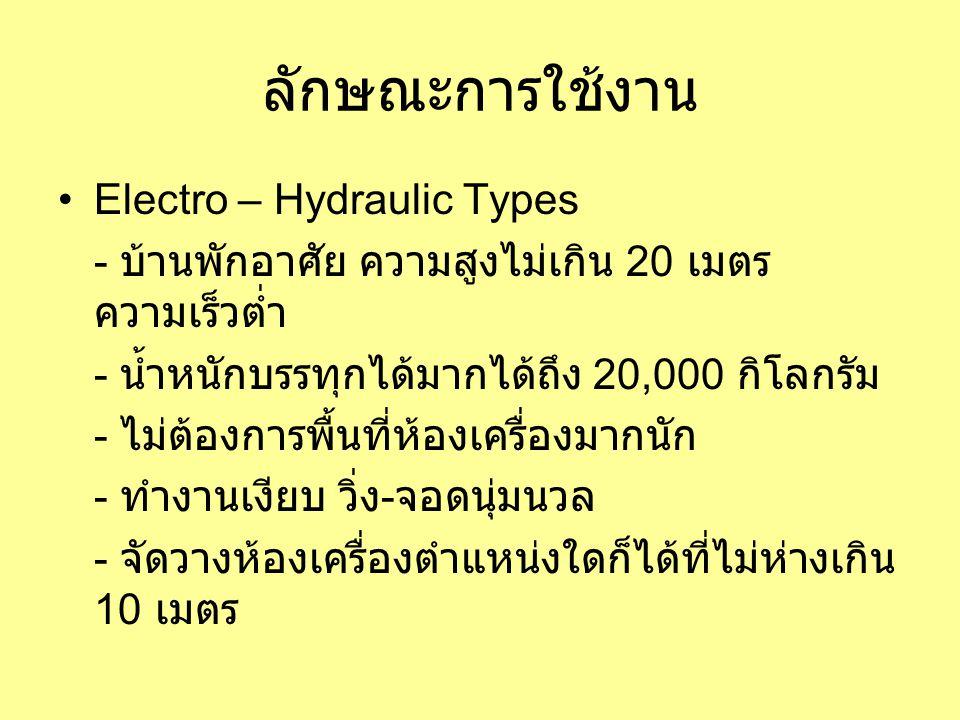 ลักษณะการใช้งาน Electro – Hydraulic Types