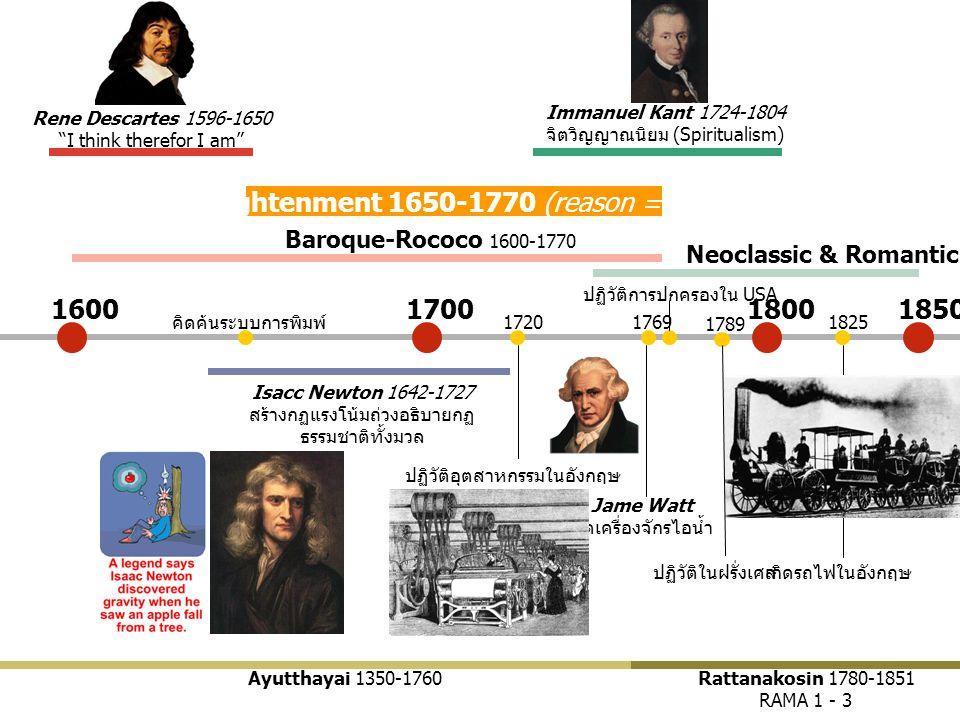 Enlightenment 1650-1770 (reason = god)