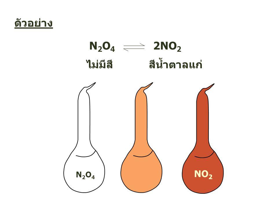 ตัวอย่าง N2O4 2NO2 ไม่มีสี สีน้ำตาลแก่ N2O4 NO2