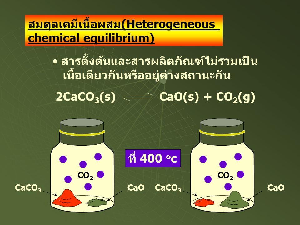 สมดุลเคมีเนื้อผสม(Heterogeneous chemical equilibrium)