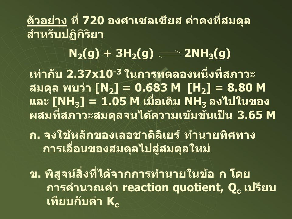 ตัวอย่าง ที่ 720 องศาเซลเซียส ค่าคงที่สมดุล