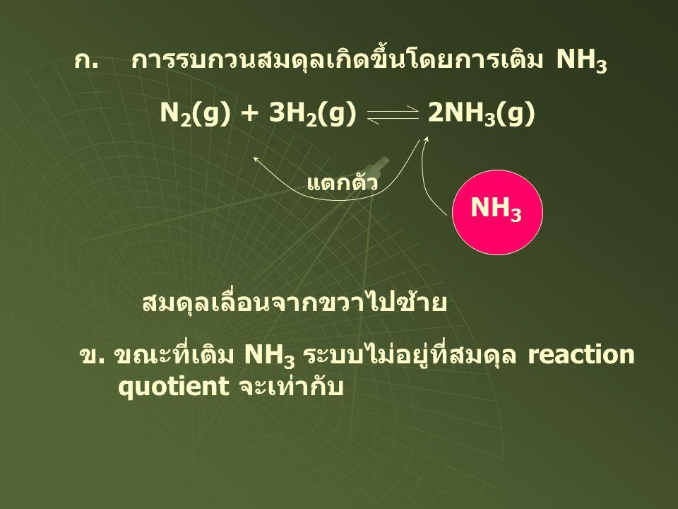 ก. การรบกวนสมดุลเกิดขึ้นโดยการเติม NH3