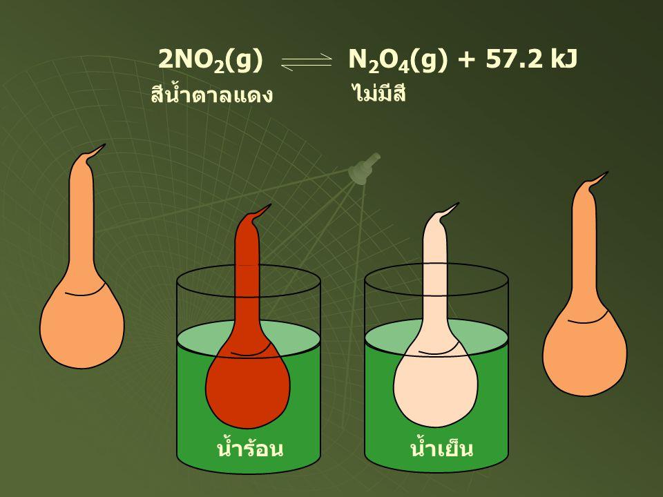 2NO2(g) N2O4(g) + 57.2 kJ สีน้ำตาลแดง ไม่มีสี น้ำร้อน น้ำเย็น
