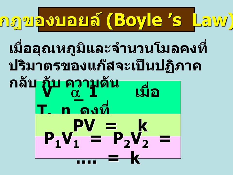 กฎของบอยล์ (Boyle 's Law)