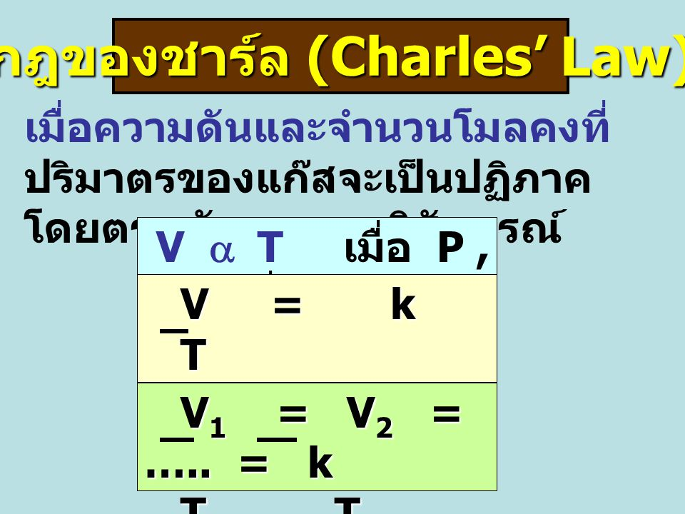กฎของชาร์ล (Charles' Law)