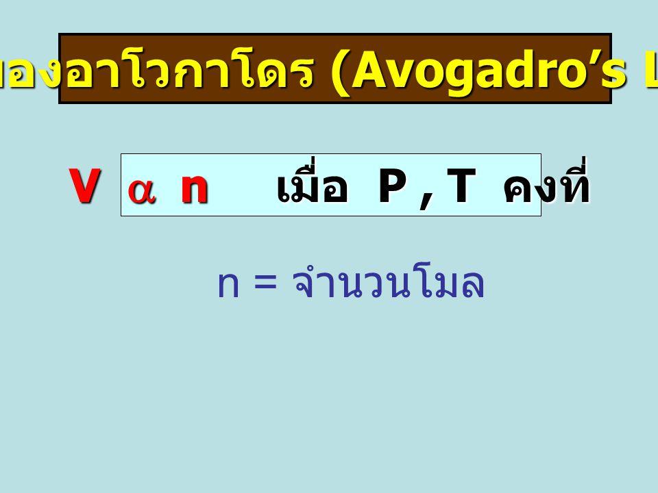 กฎของอาโวกาโดร (Avogadro's Law)