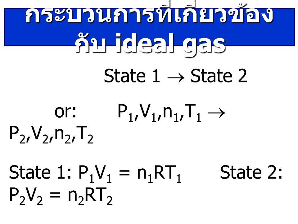 กระบวนการที่เกี่ยวข้องกับ ideal gas