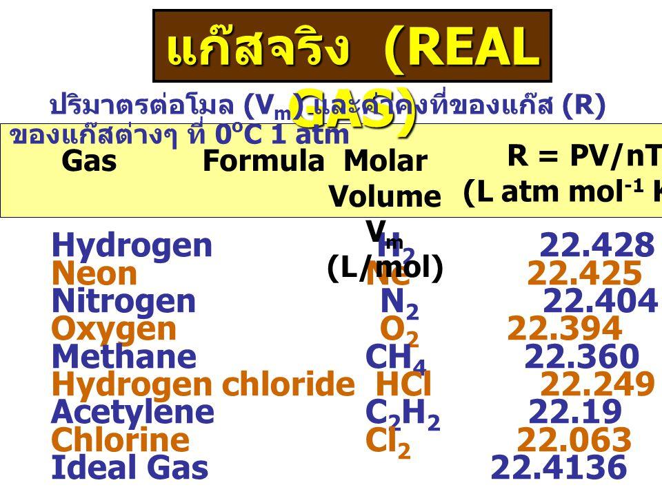 แก๊สจริง (REAL GAS) Hydrogen H2 22.428 0.082109