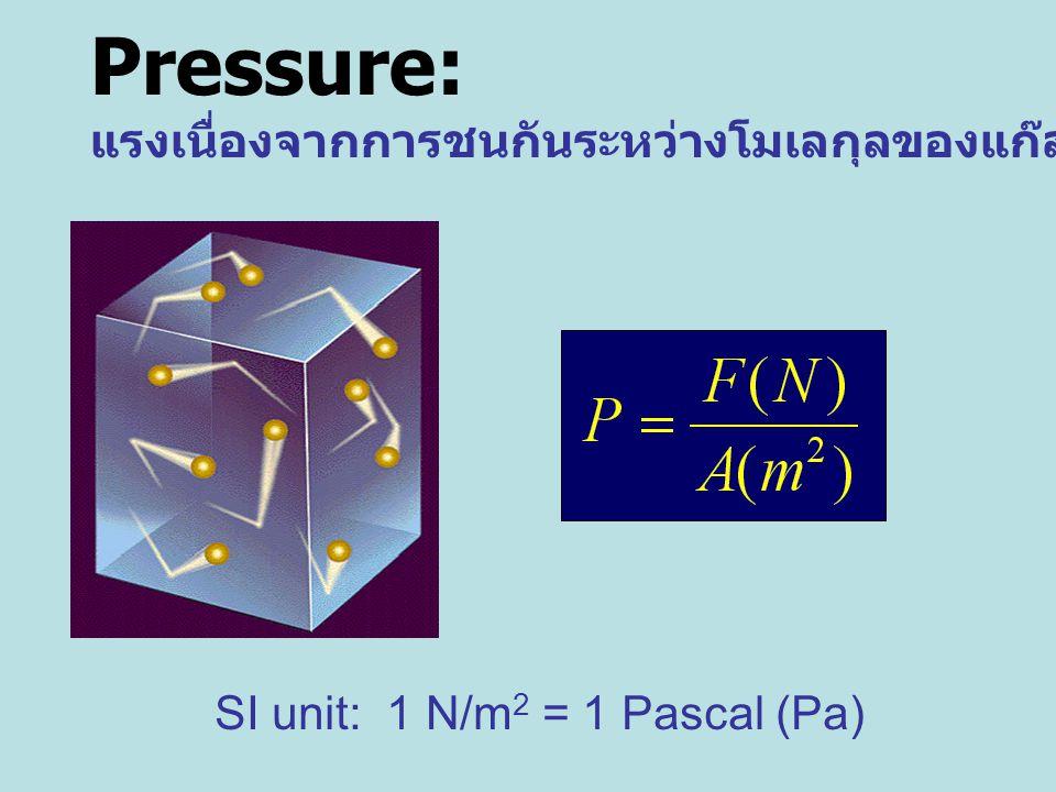Pressure: แรงเนื่องจากการชนกันระหว่างโมเลกุลของแก๊สกับผนังภาชนะ