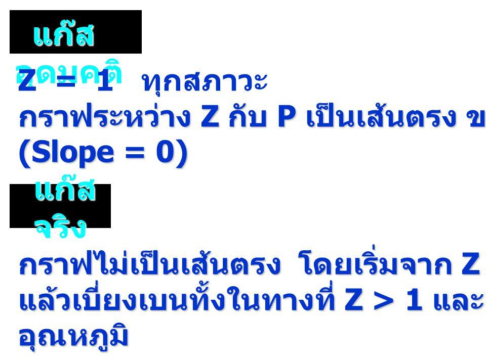 แก๊สจริง แก๊สอุดมคติ Z = 1 ทุกสภาวะ
