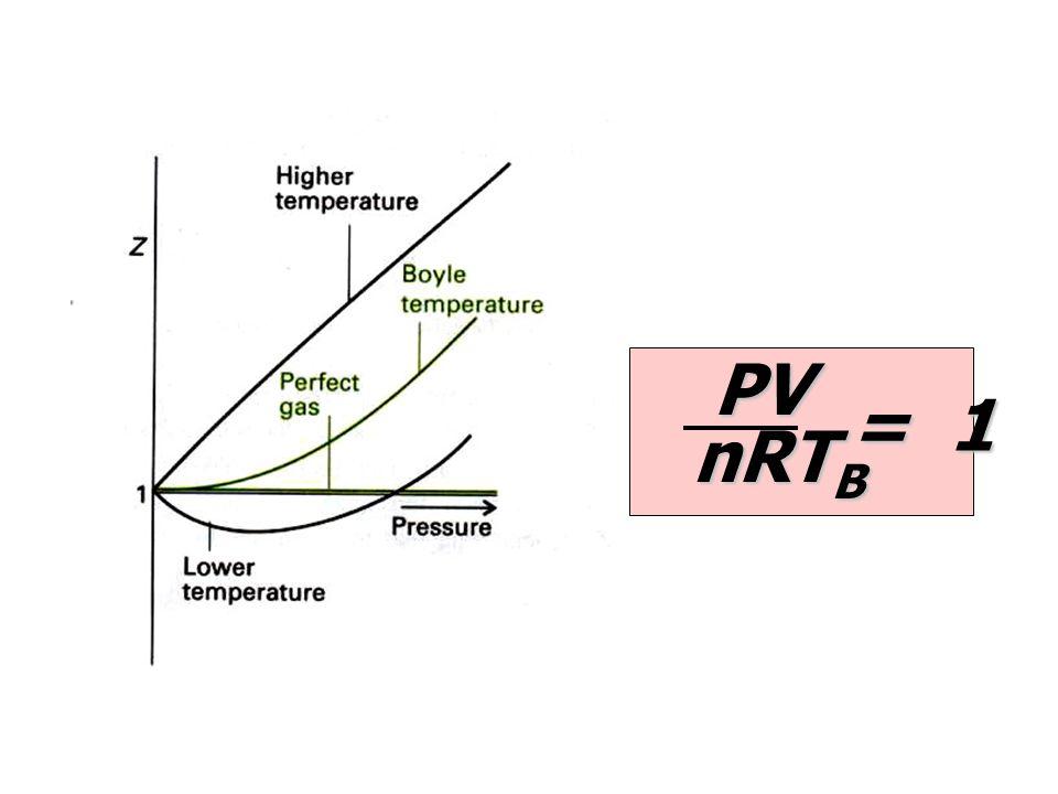 PV nRTB = 1