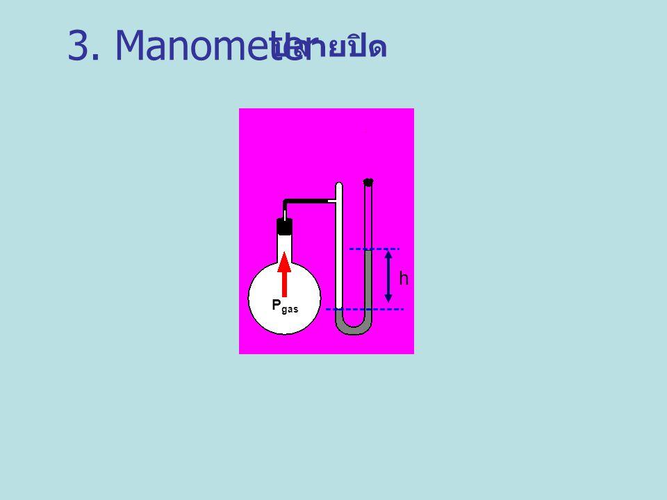 3. Manometer ปลายปิด Pgas h