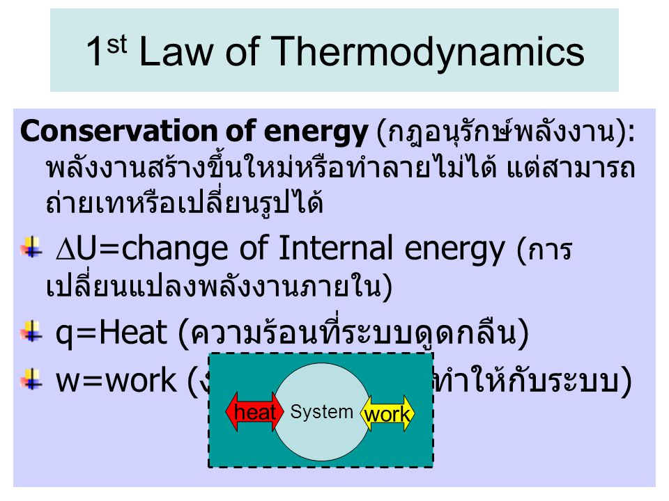 1st Law of Thermodynamics