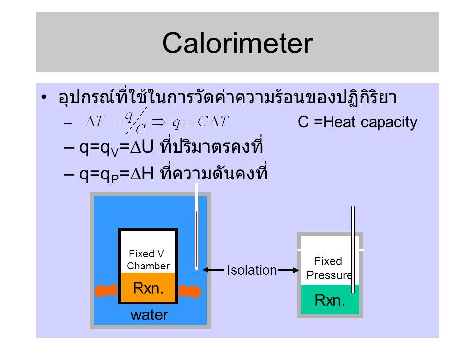 Calorimeter อุปกรณ์ที่ใช้ในการวัดค่าความร้อนของปฏิกิริยา