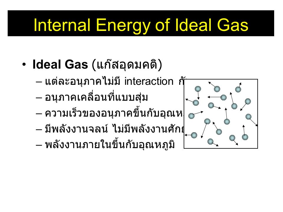 Internal Energy of Ideal Gas