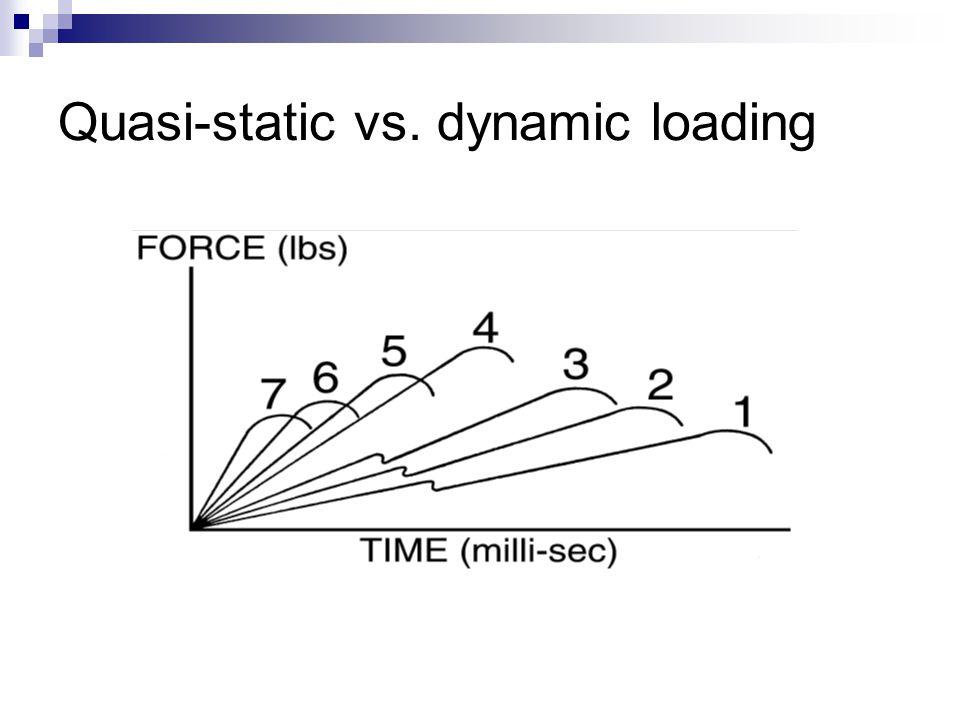 Quasi-static vs. dynamic loading