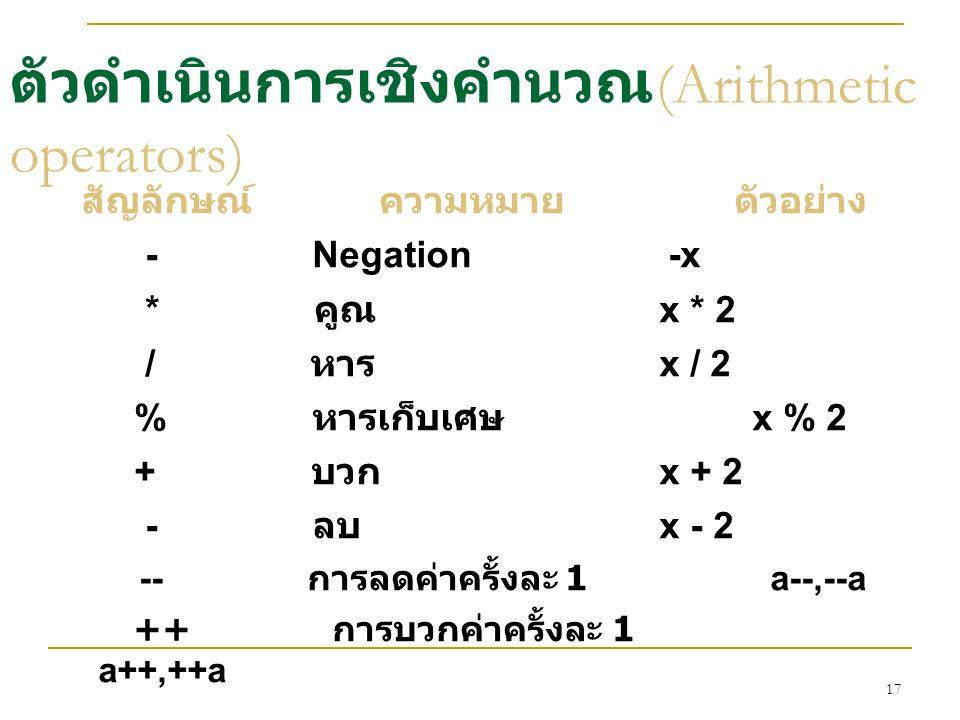 ตัวดำเนินการเชิงคำนวณ(Arithmetic operators)