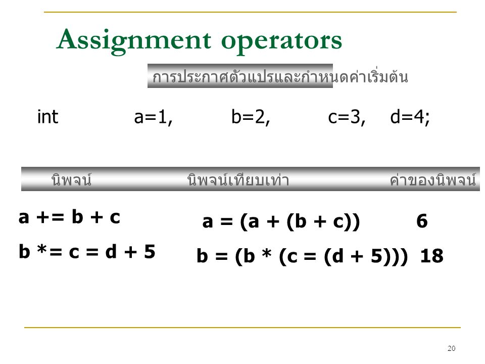 Assignment operators int a=1, b=2, c=3, d=4; a += b + c
