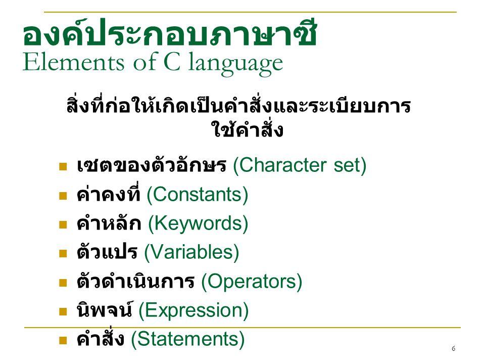 องค์ประกอบภาษาซี Elements of C language