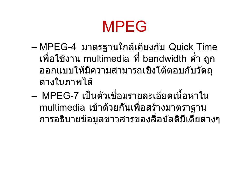 MPEG MPEG-4 มาตรฐานใกล้เคียงกับ Quick Time เพื่อใช้งาน multimedia ที่ bandwidth ต่ำ ถูกออกแบบให้มีความสามารถเชิงโต้ตอบกับวัตถุต่างในภาพได้