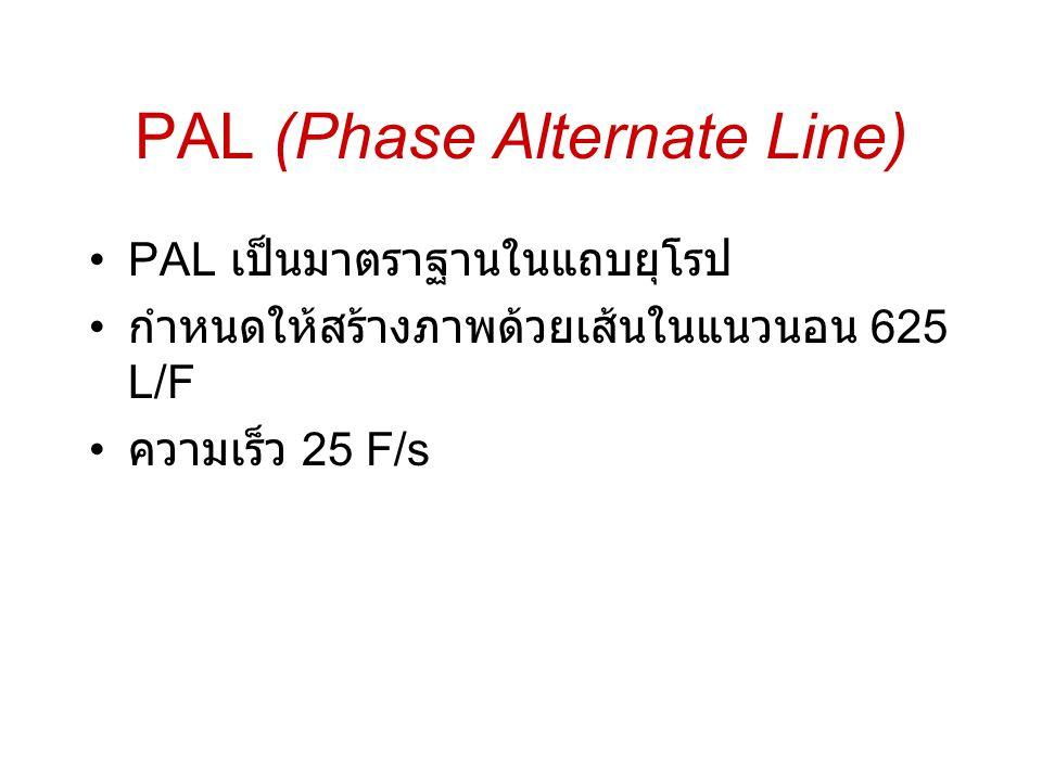 PAL (Phase Alternate Line)