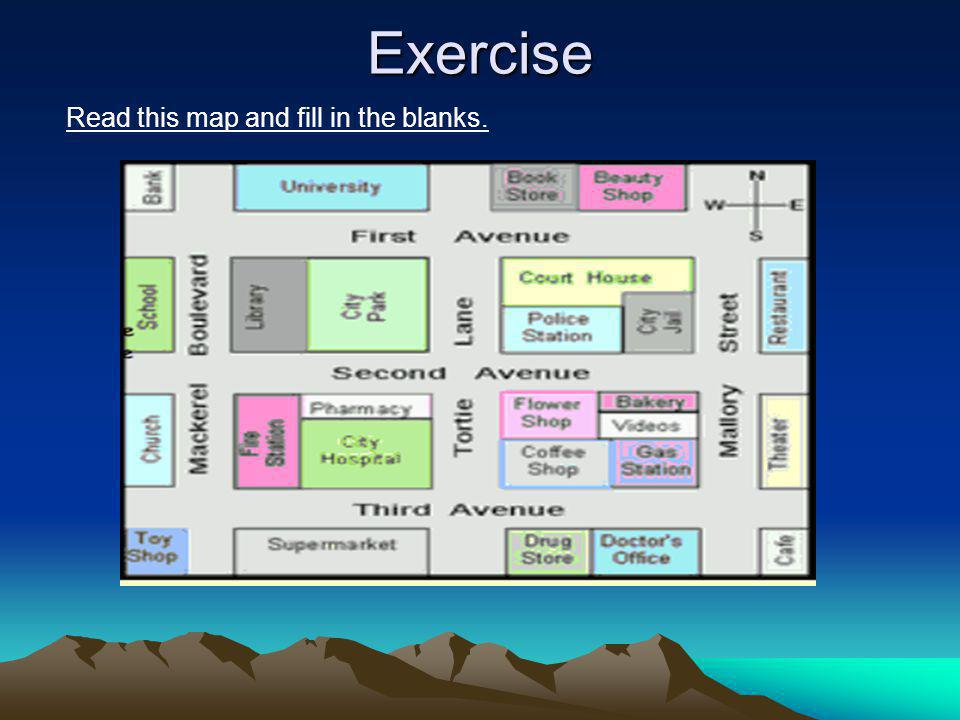 Exercise Read this map and fill in the blanks.