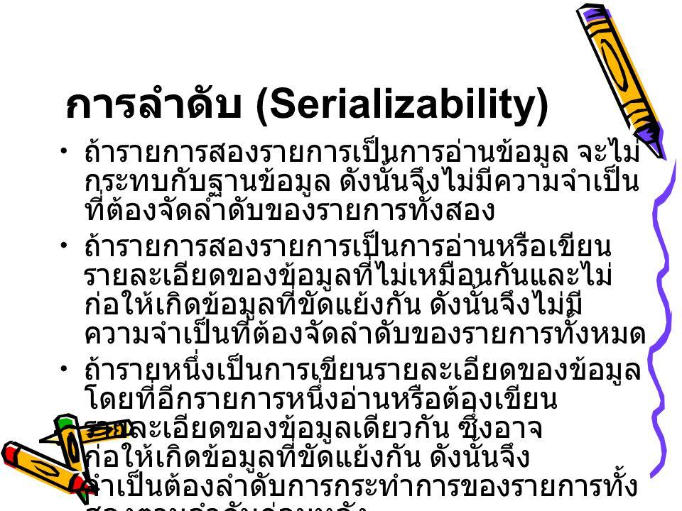 การลำดับ (Serializability)