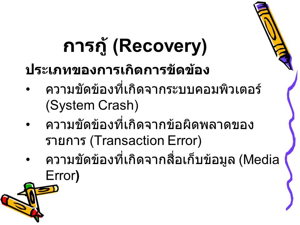 การกู้ (Recovery) ประเภทของการเกิดการขัดข้อง