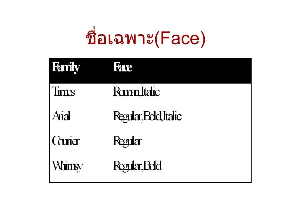 ชื่อเฉพาะ(Face)