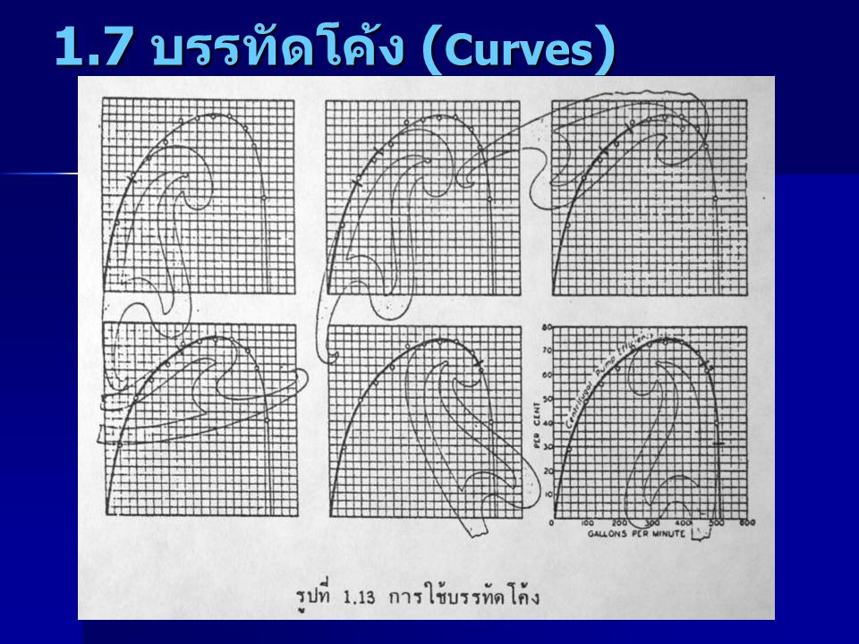 1.7 บรรทัดโค้ง (Curves)