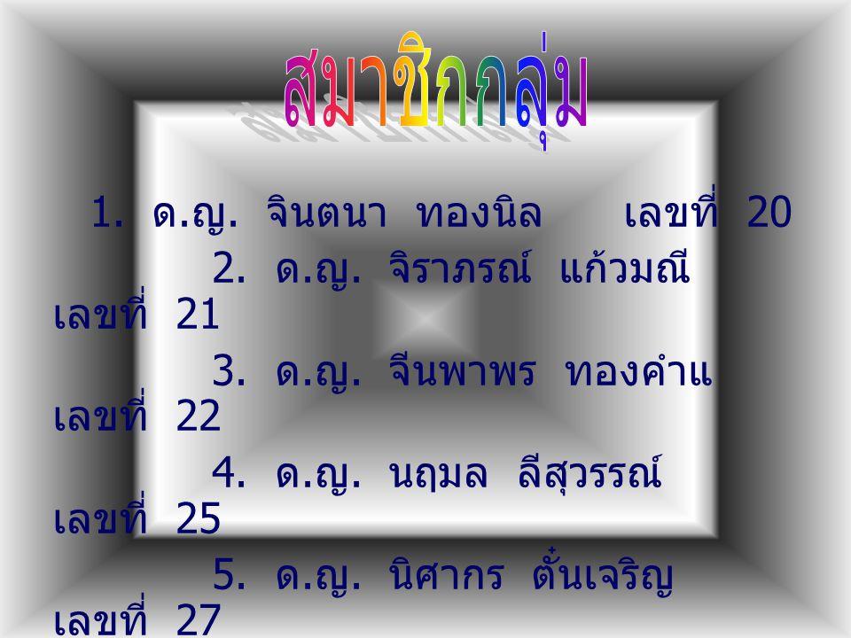 1. ด.ญ. จินตนา ทองนิล เลขที่ 20
