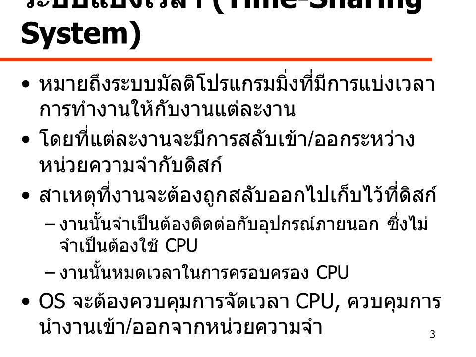 ระบบแบ่งเวลา (Time-Sharing System)