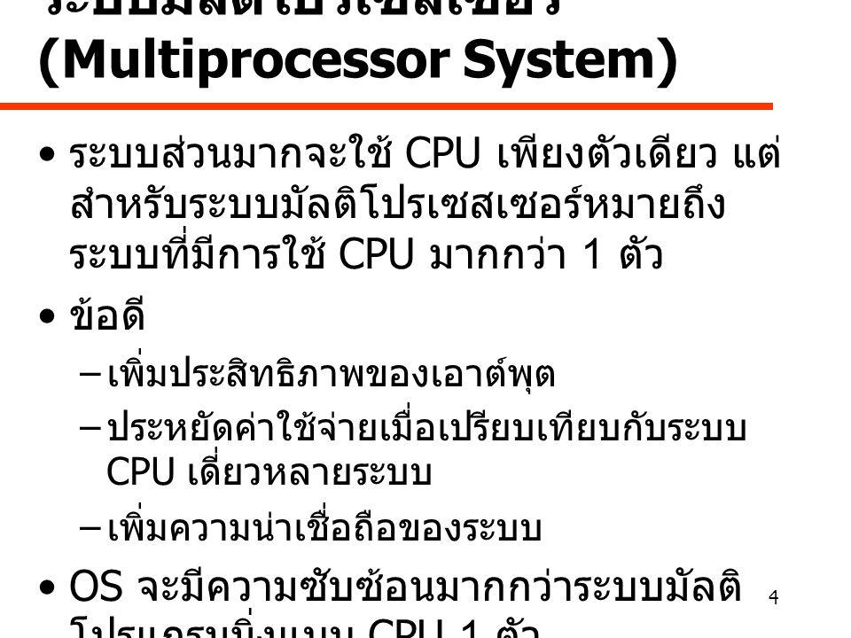 ระบบมัลติโปรเซสเซอร์ (Multiprocessor System)