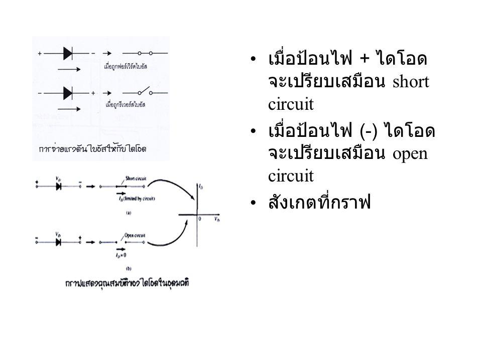 เมื่อป้อนไฟ + ไดโอด จะเปรียบเสมือน short circuit
