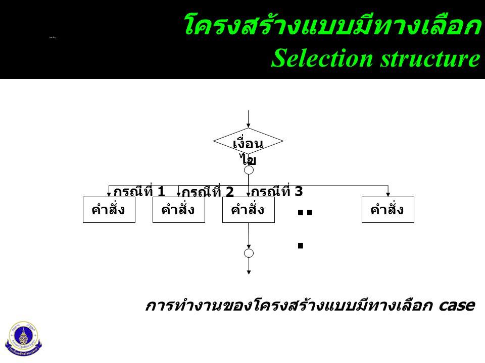 โครงสร้างแบบมีทางเลือก Selection structure