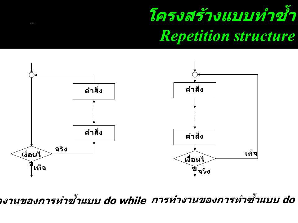 โครงสร้างแบบทำซ้ำ Repetition structure